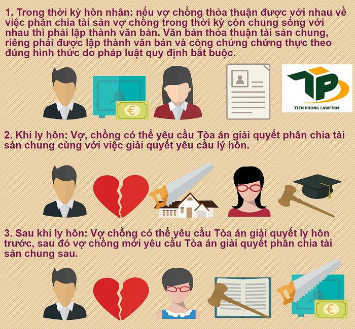 phan-chia-tai-san-khi-ly-ho